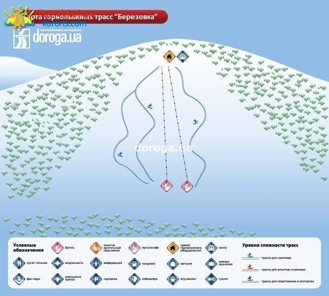 Карта трасс курорт Березовка